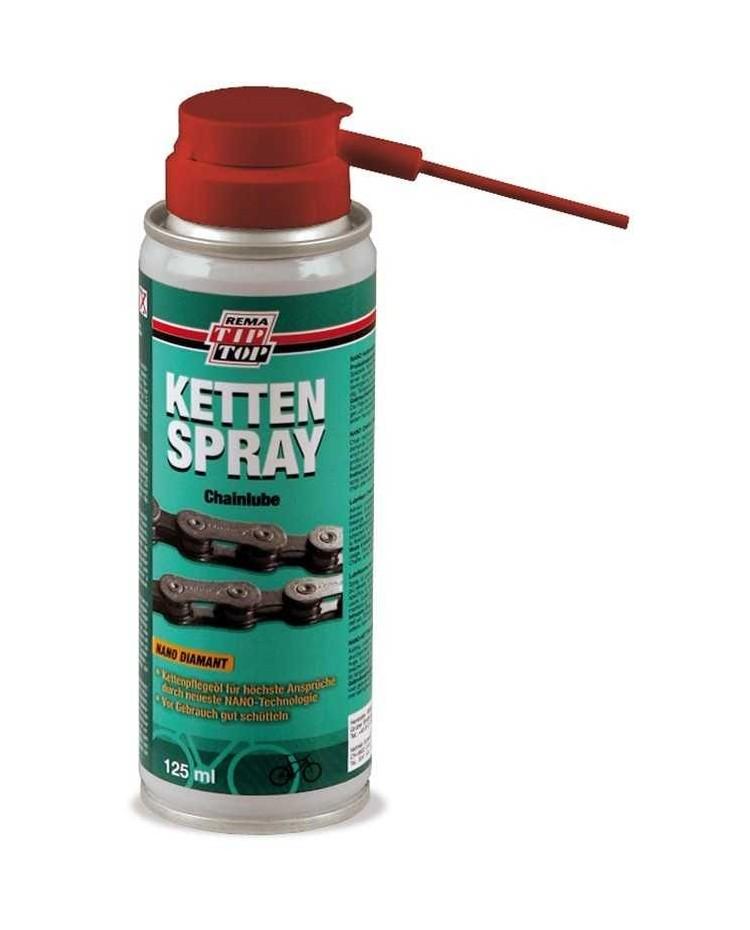 Spray lubrifiant
